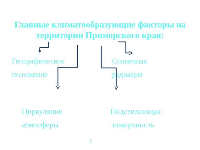 Главные климатообразующие факторы на территории Приморского края: Географиче...