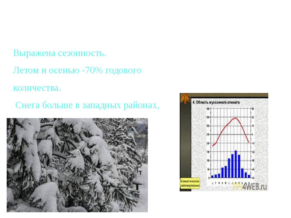 Выражена сезонность. Летом и осенью -70% годового количества. Снега больше в...