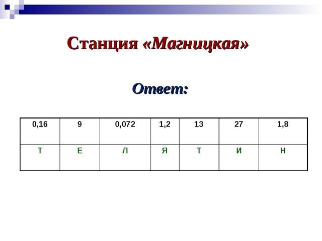 Станция «Магницкая» Ответ: 0,1690,0721,213271,8 ТЕЛЯТИН