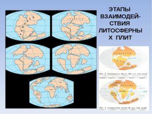 ЭТАПЫ ВЗАИМОДЕЙ-СТВИЯ ЛИТОСФЕРНЫХ ПЛИТ