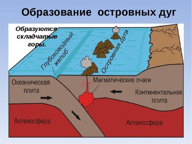 Образование островных дуг Образуются складчатые горы.