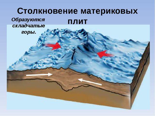 Столкновение материковых плит Образуются складчатые горы.