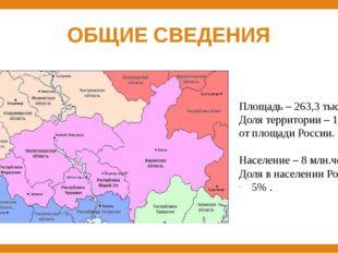 ОБЩИЕ СВЕДЕНИЯ Площадь – 263,3 тыс.км2 Доля территории – 1,55% от площади Рос