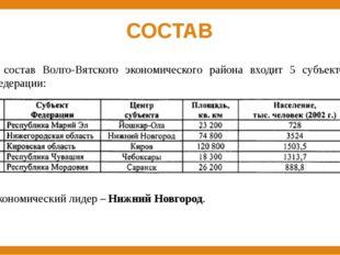 СОСТАВ В состав Волго-Вятского экономического района входит 5 субъектов Федер