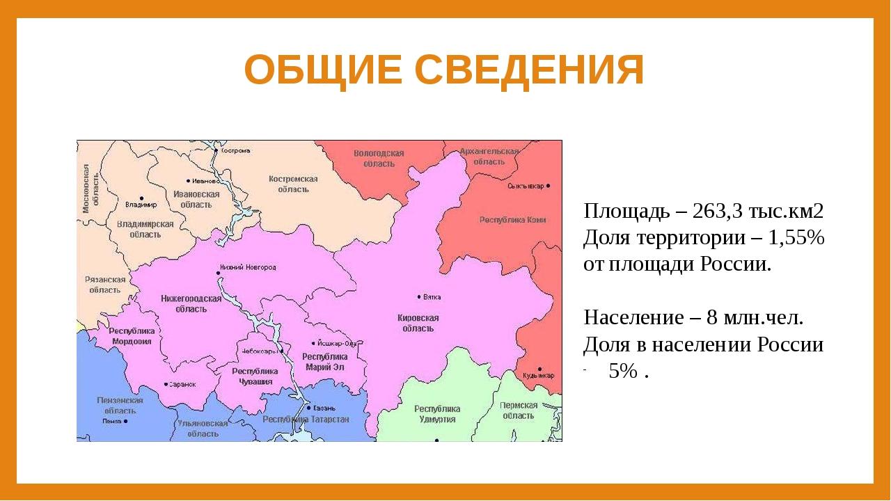 ОБЩИЕ СВЕДЕНИЯ Площадь – 263,3 тыс.км2 Доля территории – 1,55% от площади Рос...