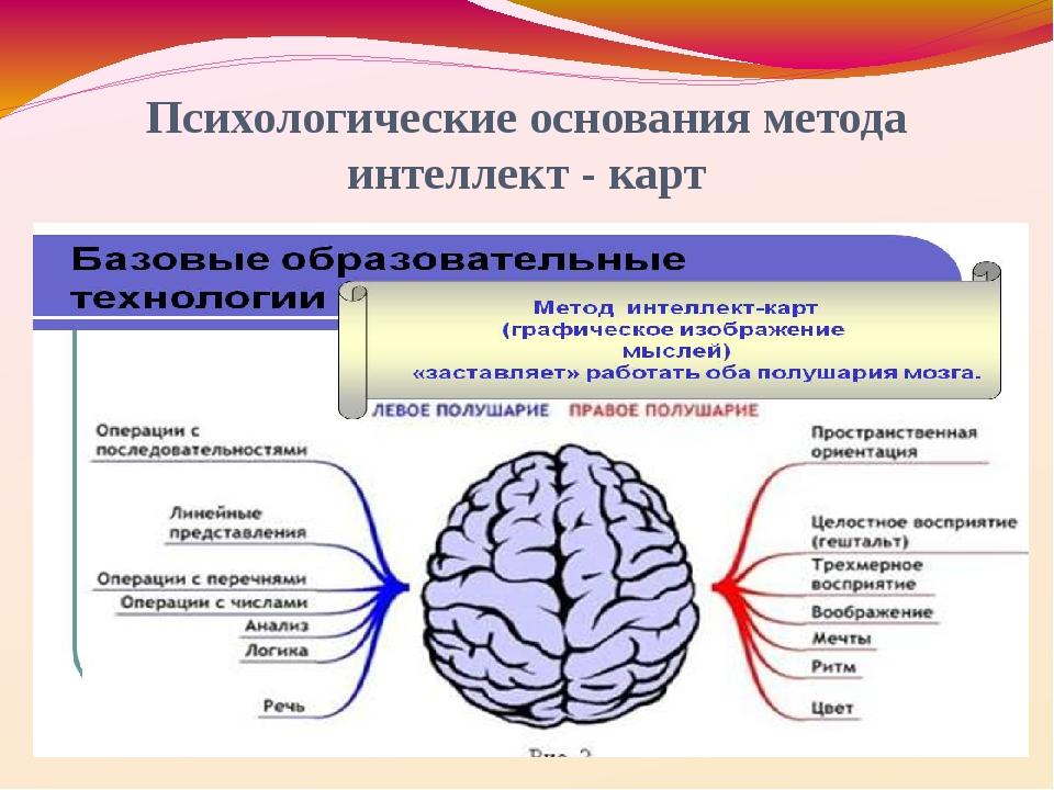 Психологические основания метода интеллект - карт