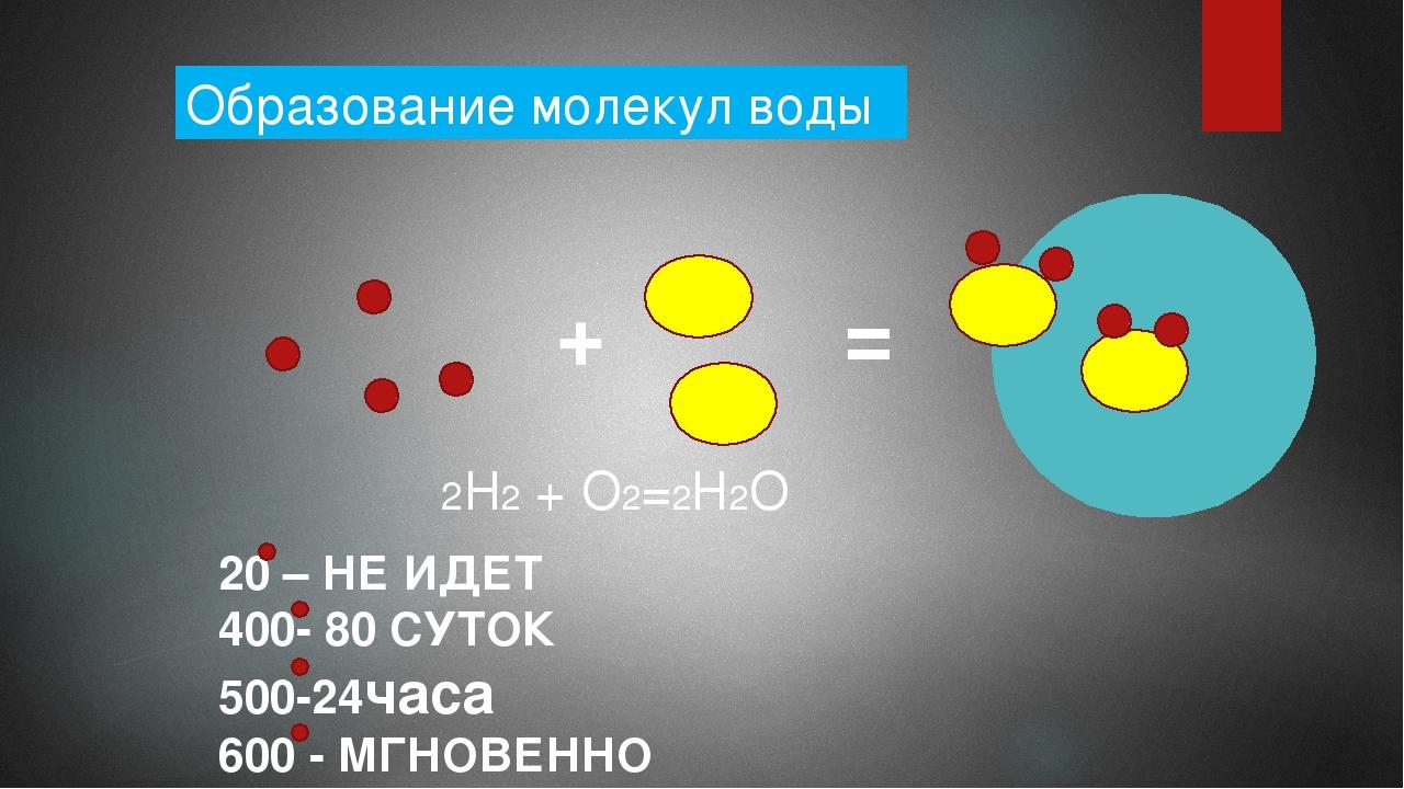 Образование молекул воды + = 2Н2 + О2=2Н2О 20 – НЕ ИДЕТ 400- 80 СУТОК 500-24ч...
