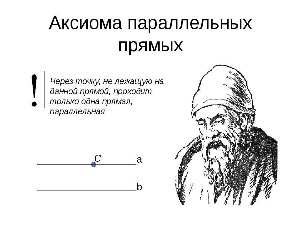 Аксиома параллельных прямых Через точку, не лежащую на данной прямой, проходи...