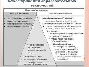 Классификация образовательных технологий