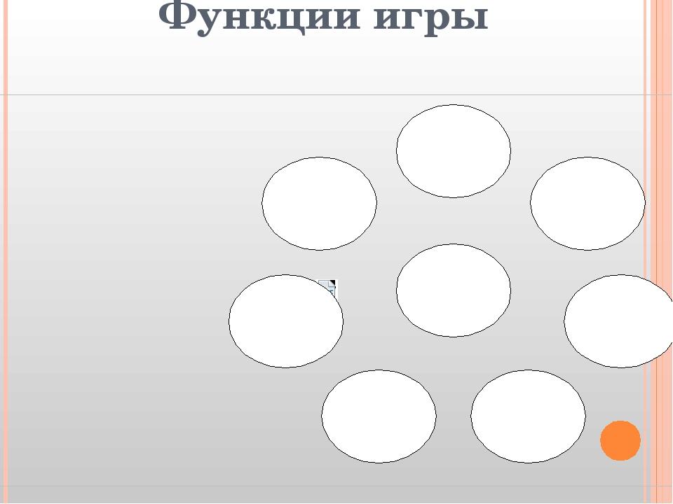 Функции игры
