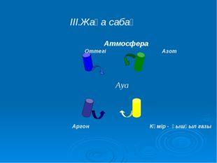 ІІІ.Жаңа сабақ Атмосфера Оттегі Азот   Ауа Аргон Көмір - қышқыл газы