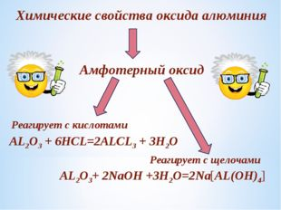 Химические свойства оксида алюминия Амфотерный оксид Реагирует с кислотами Ре