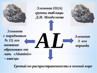 AL Элемент III(A) группы таблицы Д.И. Менделеева Элемент с порядковым № 13, е