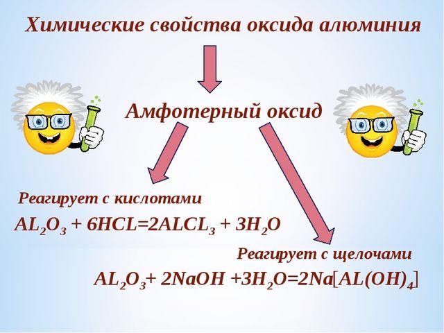 Химические свойства оксида алюминия Амфотерный оксид Реагирует с кислотами Ре...