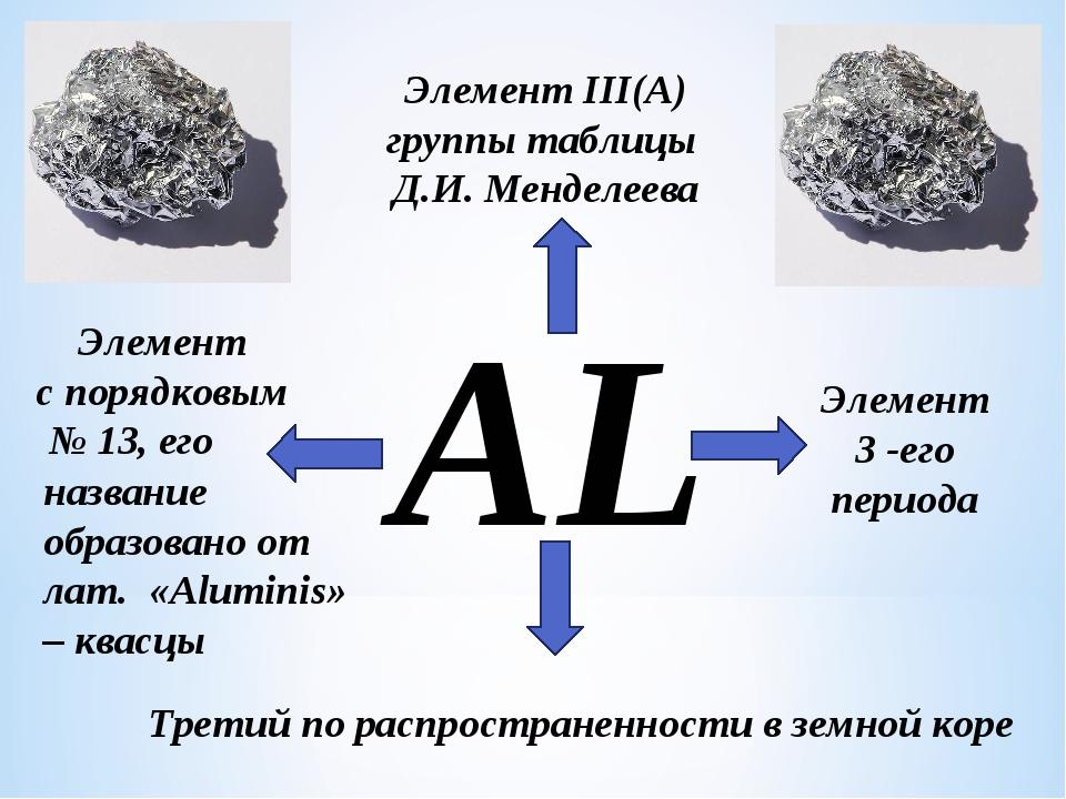 AL Элемент III(A) группы таблицы Д.И. Менделеева Элемент с порядковым № 13, е...