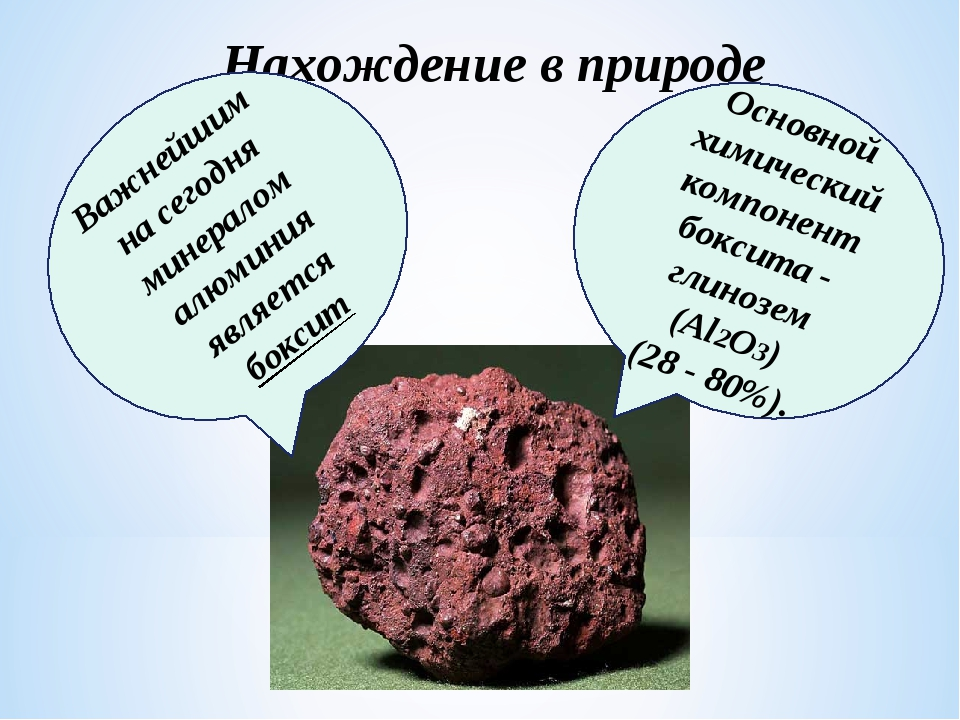 Нахождение в природе Важнейшим на сегодня минералом алюминия является боксит...