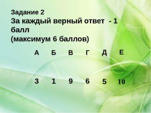 Задание 2 За каждый верный ответ - 1 балл (максимум 6 баллов) A Б В Г Д Е 3 1