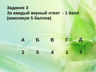 Задание 3 За каждый верный ответ - 1 балл (максимум 5 баллов) A Б В Г Д 2 5 4