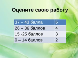 Оцените свою работу 37 – 43 балла 5 26 – 36 баллов 4 15 -25 баллов 3 0 – 14 б