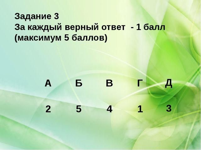 Задание 3 За каждый верный ответ - 1 балл (максимум 5 баллов) A Б В Г Д 2 5 4...