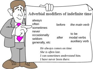 Adverbial modifiers of indefinite time always often sometimes never occasiona