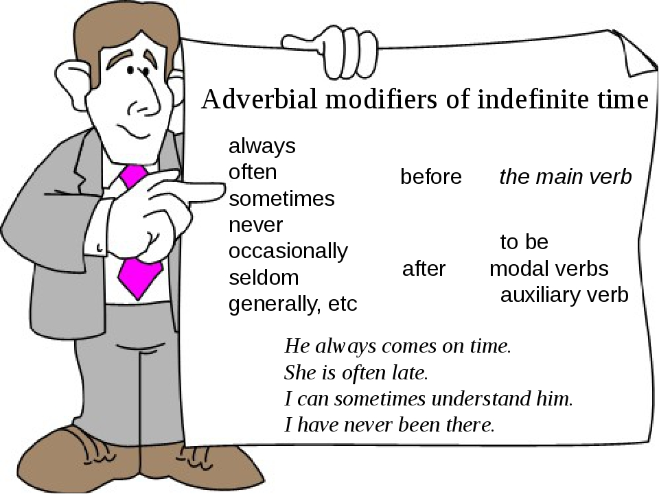 Adverbial modifiers of indefinite time always often sometimes never occasiona...