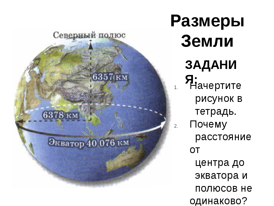 Размеры Земли ЗАДАНИЯ: Начертите рисунок в тетрадь. Почему расстояние от цент...