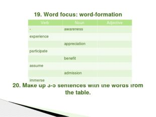 19. Word focus: word-formation 20. Make up 3-5 sentences with the words from