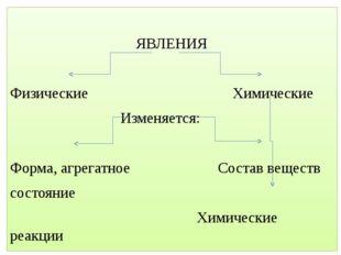 ЯВЛЕНИЯ Физические Химические Изменяется: Форма, агрегатное Состав веществ с