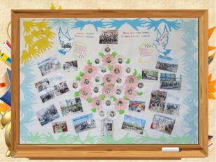 Наш класс и наша школа проект к уроку «окружающий мир» Выполнили: обучающиеся