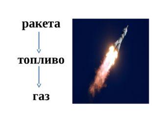 ракета топливо газ