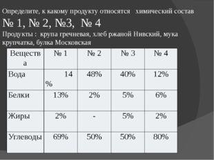 Определите, к какому продукту относятся химический состав № 1, № 2, №3, № 4 П