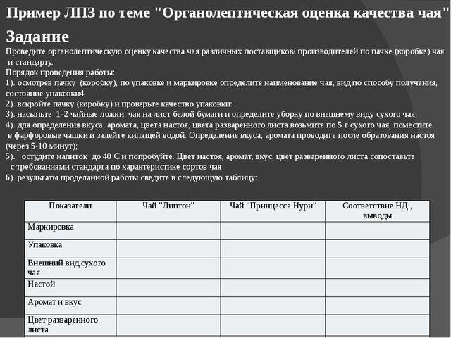 """Пример ЛПЗ по теме """"Органолептическая оценка качества чая"""" Задание Проведите..."""