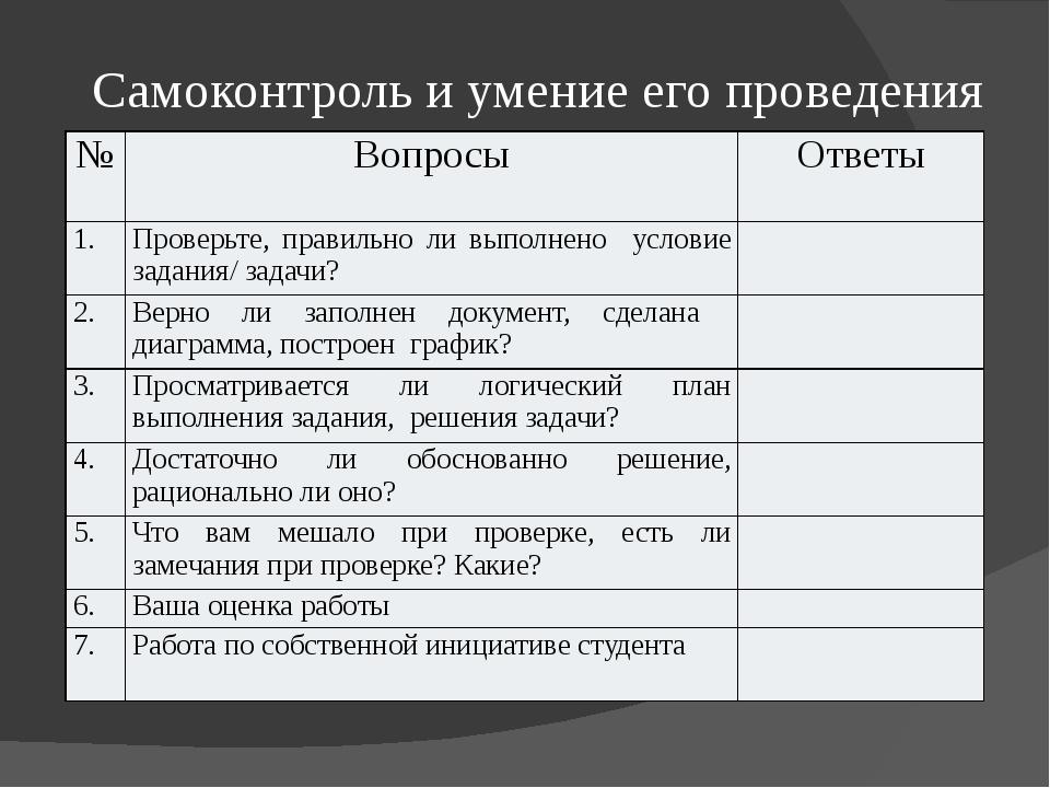 Самоконтроль и умение его проведения № Вопросы Ответы 1. Проверьте, правильно...