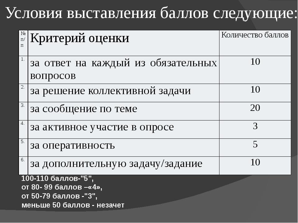 """Условия выставления баллов следующие: 100-110 баллов-""""5"""", от 80- 99 баллов –«..."""