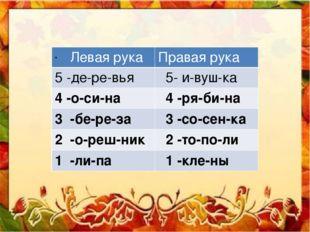 Левая рука Правая рука 5-де-ре-вья 5- и-вуш-ка 4-о-си-на 4 -ря-би-на 3-бе-ре