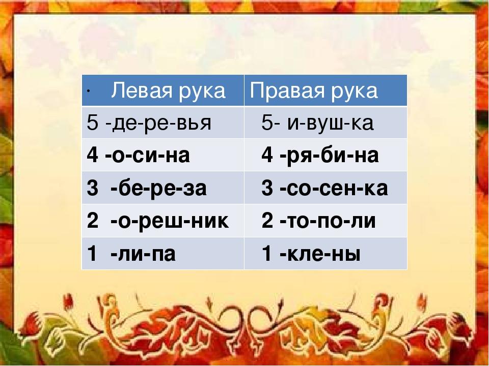 Левая рука Правая рука 5-де-ре-вья 5- и-вуш-ка 4-о-си-на 4 -ря-би-на 3-бе-ре...