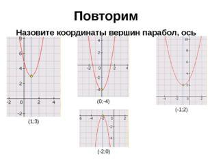 Повторим Назовите координаты вершин парабол, ось симметрии (1;3) (0;-4) (-1;2
