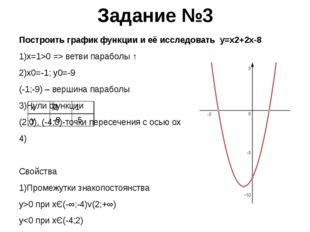 Задание №3 Построить график функции и её исследовать y=x2+2x-8 1)x=1>0 => вет
