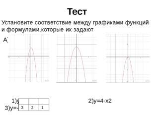 Тест Установите соответствие между графиками функций и формулами,которые их з