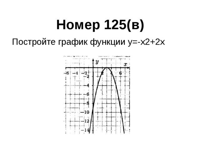 Номер 125(в) Постройте график функции y=-x2+2x