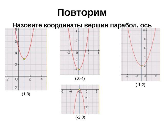 Повторим Назовите координаты вершин парабол, ось симметрии (1;3) (0;-4) (-1;2...