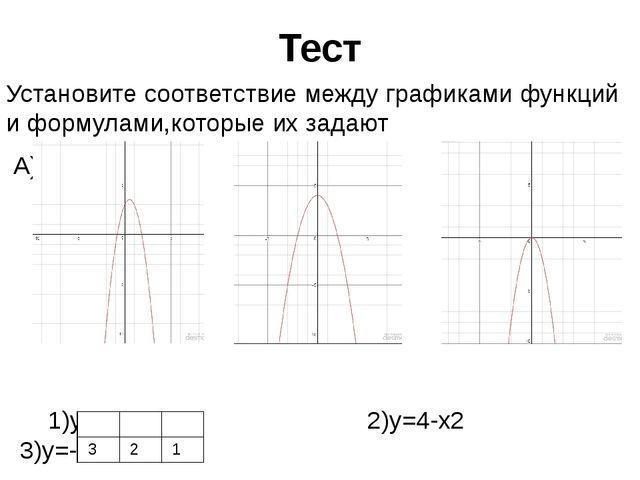Тест Установите соответствие между графиками функций и формулами,которые их з...