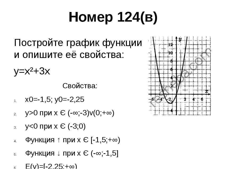 Номер 124(в) Постройте график функции и опишите её свойства: y=x²+3x Свойства...