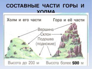 СОСТАВНЫЕ ЧАСТИ ГОРЫ И ХОЛМА 500