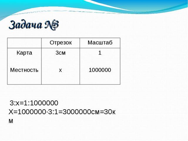 Задача №3 3:х=1:1000000 Х=1000000·3:1=3000000см=30км ОтрезокМасштаб Карта...