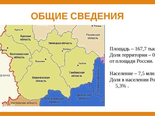 ОБЩИЕ СВЕДЕНИЯ Площадь – 167,7 тыс.км2 Доля территории – 0,98% от площади Рос...