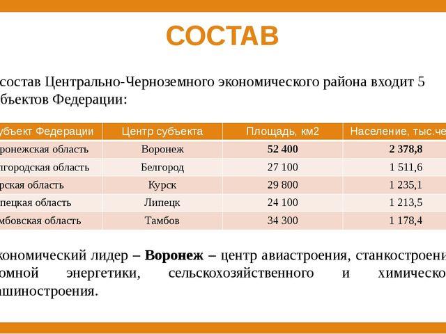 СОСТАВ В состав Центрально-Черноземного экономического района входит 5 субъек...