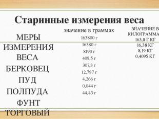 Старинные измерения веса МЕРЫ ИЗМЕРЕНИЯ ВЕСА БЕРКОВЕЦ ПУД ПОЛПУДА ФУНТ ТОРГОВ