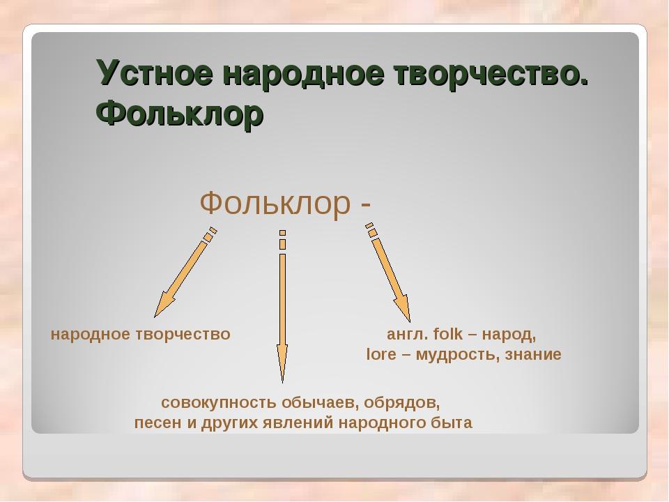 Устное народное творчество. Фольклор Фольклор - народное творчество совокупно...